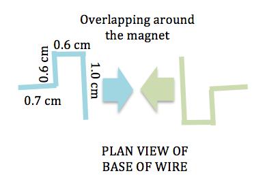 homopolar motor base